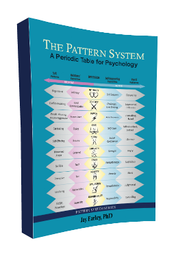p-318-BK014-The-Pattern-System.png