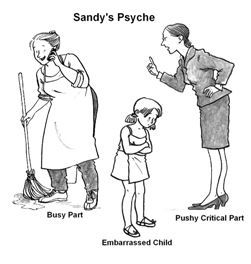 Sandy's Psyche